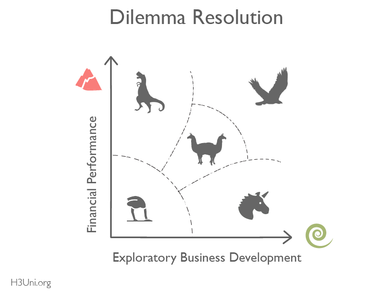 H3U - RL - Dilemma Thinking Tutorial_Traps on Map