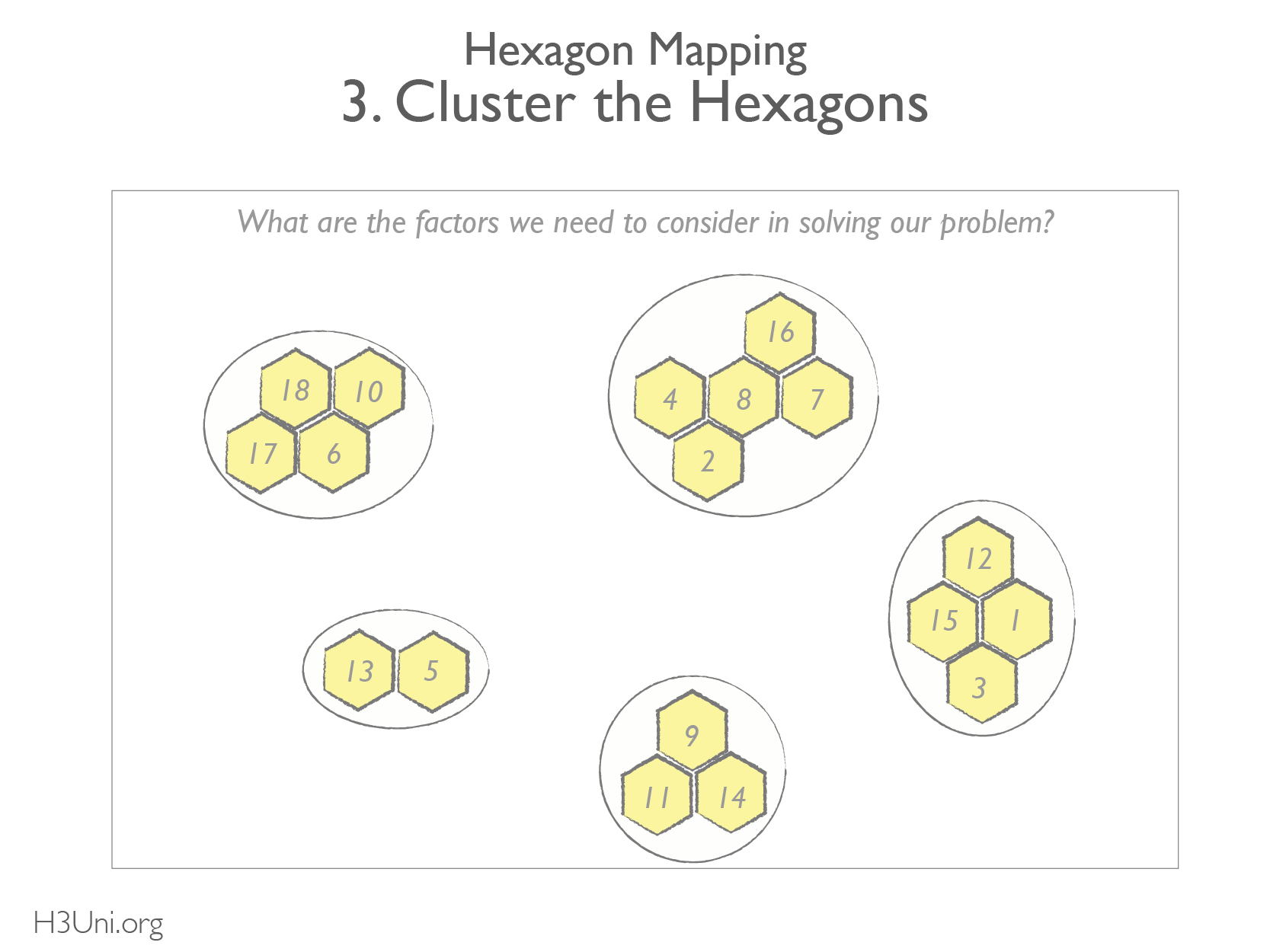 Cluster hexagons