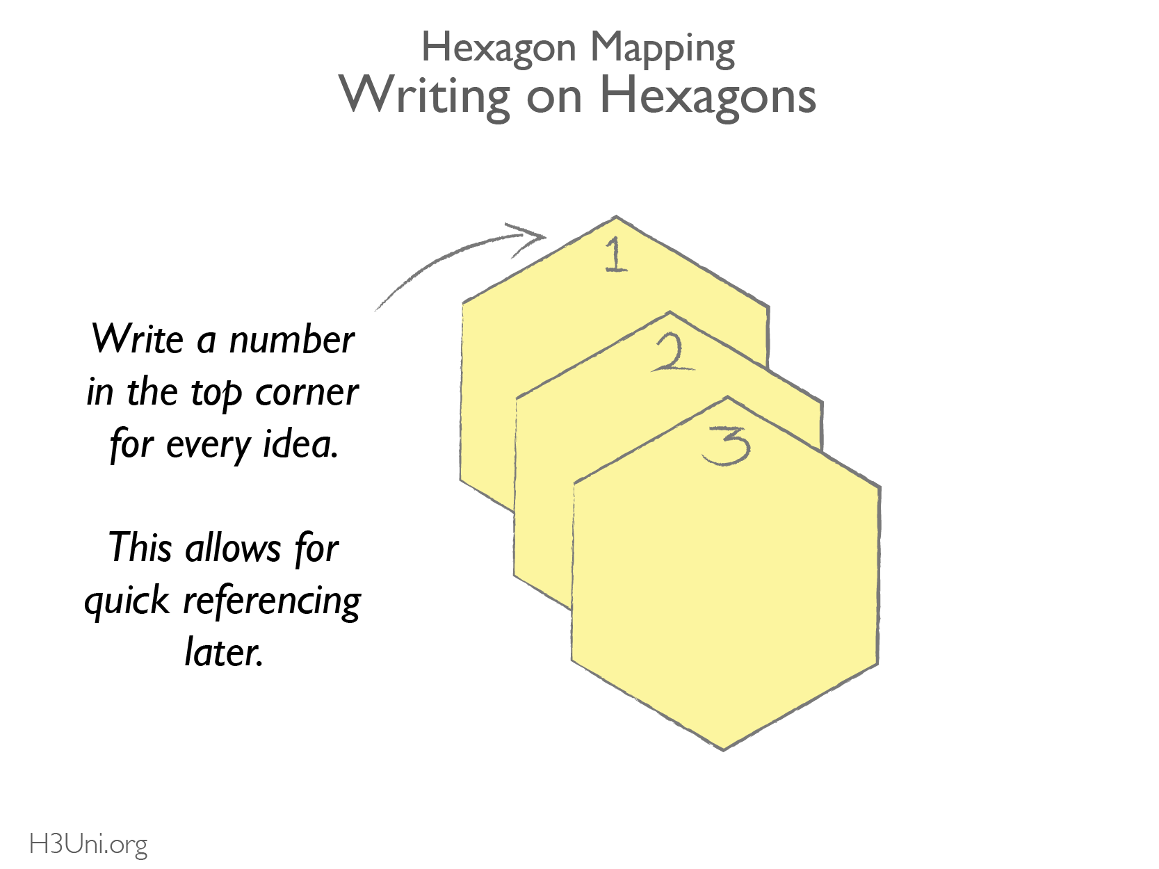 Writing on hexagons