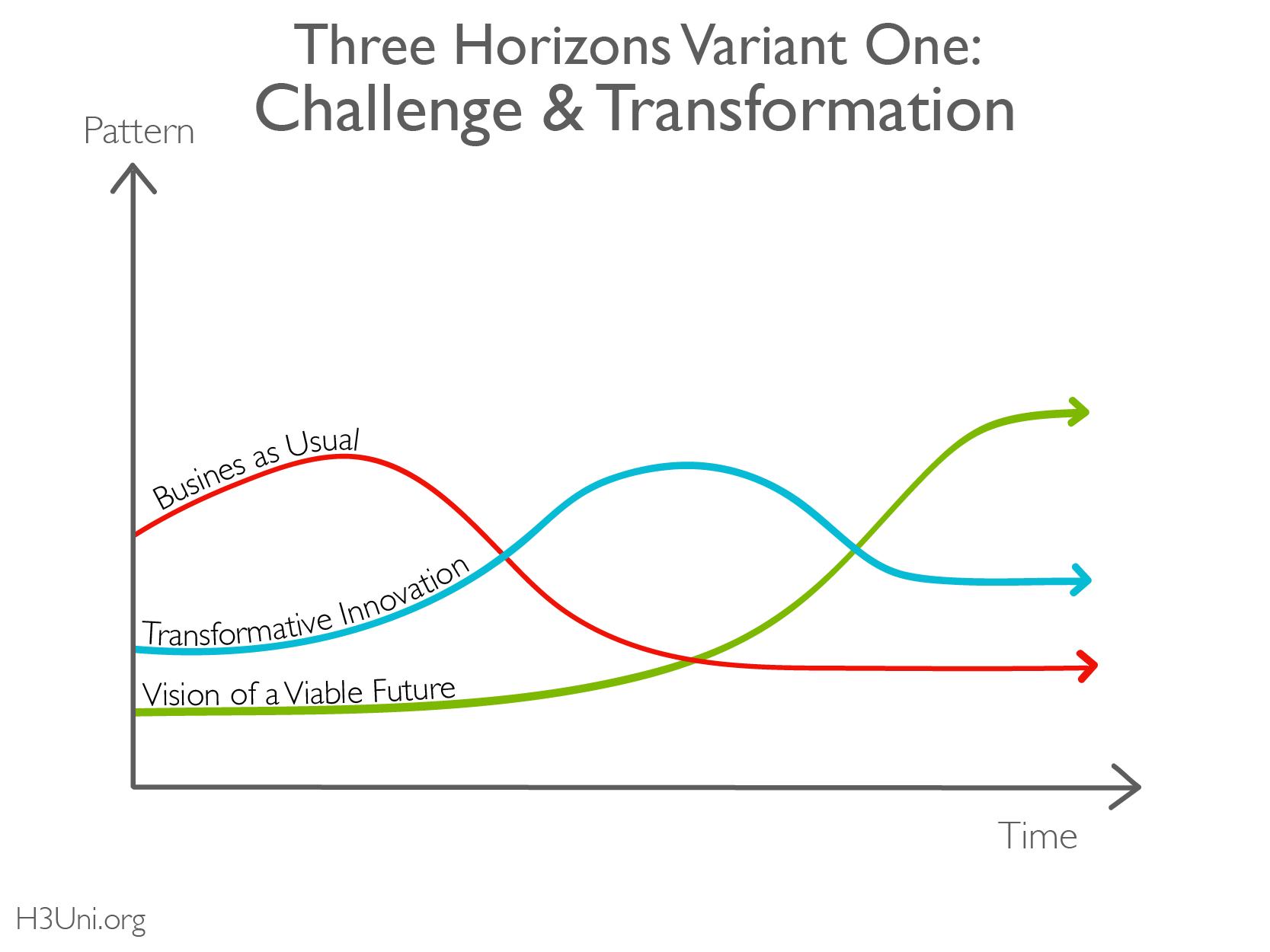 H3U - Resource Library - 3H - Variations_Variant 1
