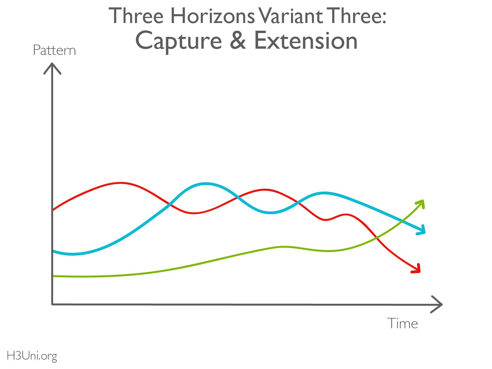 H3U - Resource Library - 3H - Variations_Variant 3