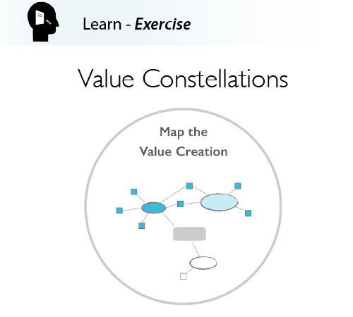Value Constellations – Exercise