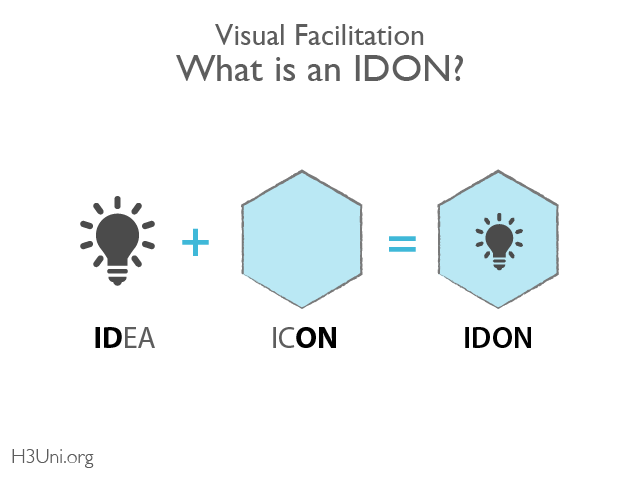 Visual Facilitation_Idon Definition